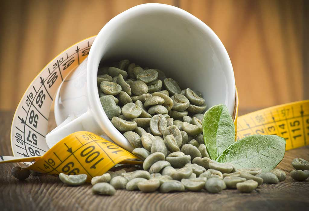 Green Coffee Weight Loss